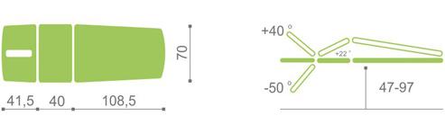 elektricke lehatko habys optima V3 polohovanie