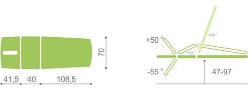 elektricke lehatko habys optima X3 polohovanie